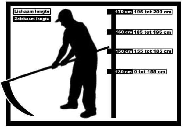 Oostenrijkse, Fux, houtenzeisboom, 150 cm, Dick Norg, zeidezeis, zeismes, bosmes, kantzeis, slootzeis, zeis, zeisen, oostenrijkse zeis, duitsezeis, kopen, bestellen,